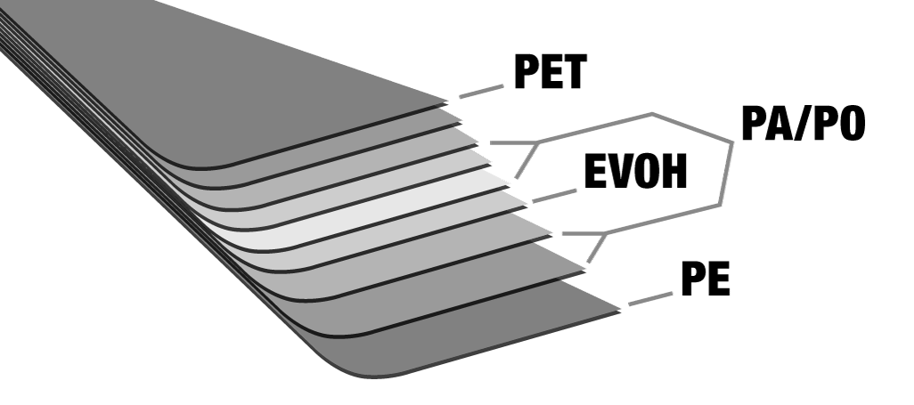 barrier shrink bag evoh 9 layer technology